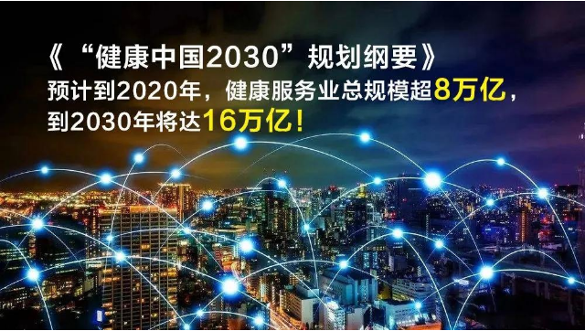 健康中国2030  2.png