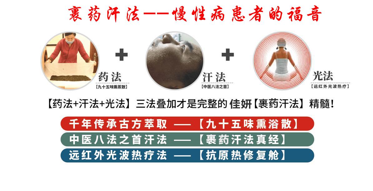 裹药汗法--慢性病患者的福音.jpg